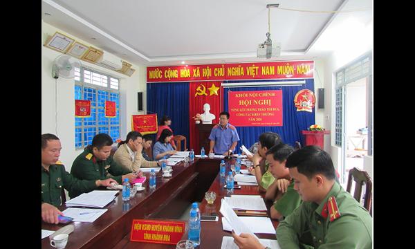 Viện kiểm sát nhân dân huyện Khánh Vĩnh chủ trì tổ...